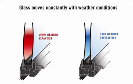Why Double Pane Windows Fail Have Condensation Moisture Fog Glass ...
